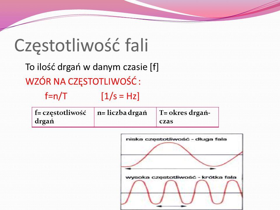 Częstotliwość fali To ilość drgań w danym czasie [f] WZÓR NA CZĘSTOTLIWOŚĆ : f=n/T [1/s = Hz] f= częstotliwość drgań.